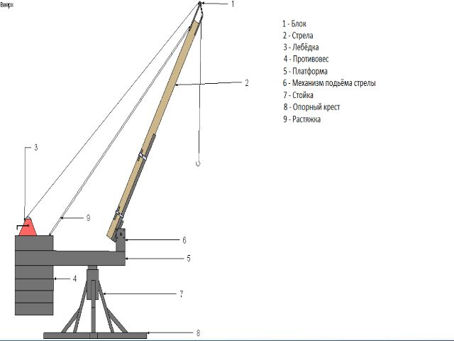 Самодельный подъёмный кран